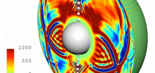 Het patroon van schokgolven dat ontstaat als een klein zwart gat de zon treft.