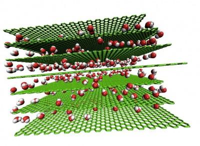 Watermoleculen houden de laagjes grafeen-kippengaas uit elkaar zodat ze niet aan elkaar gaan kleven.