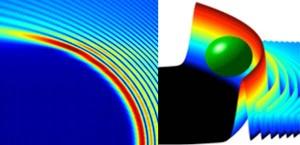 Licht kan onder bepaalde omstandigheden uit zichzelf om een rechte hoek buigen. Bron: [3]