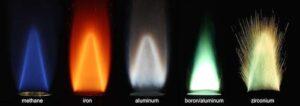 Vlammen van metaalpoeder: ijzer, aluminium, methaan en een ijzer-boormengsel. Bron: [1]