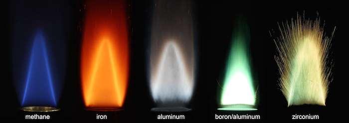 Vlammen van ijzer, aluminium, methaan en een ijzer-boormengsel. Bron: [1]