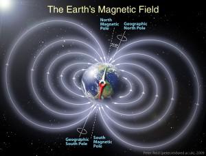 Het aardmagnetisch veld wordt opgewekt door stromingen in de aardkern. Als deze stoppen, hoe vervangen we die dan? - NASA