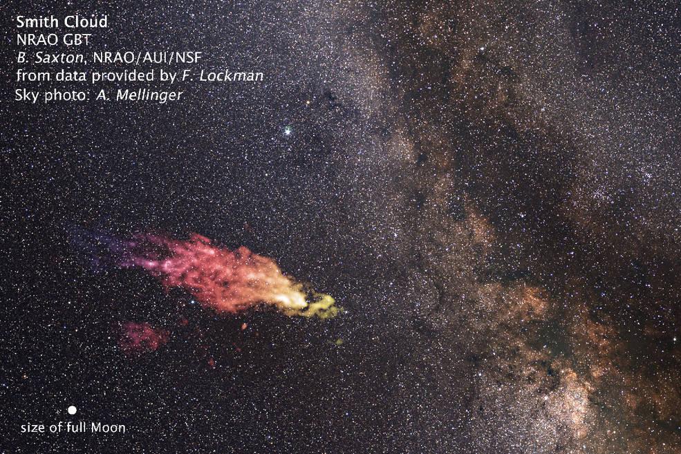 De Smith-wolk, hier in valse kleuren geprojecteerd over de sterrenhemel, botst met de Melkweg over 30 miljoen jaar.
