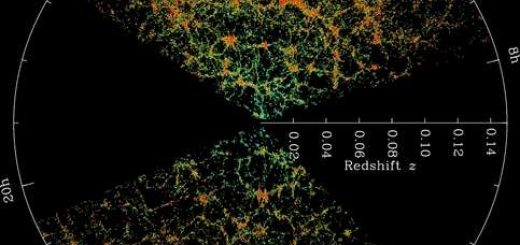 Deze scan van de materieverdeling rondom de Melkweg laat duidelijk zien, dat we in een holte leven. Bron: Sloan Digital Sky Survey