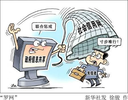 Het Chinese social credit systeem geeft strafpunten voor verkeersovertredingen en bonuspunten voor de overheid online prijzen. Bron: Credit China (Chinese overheidsorganisatie)