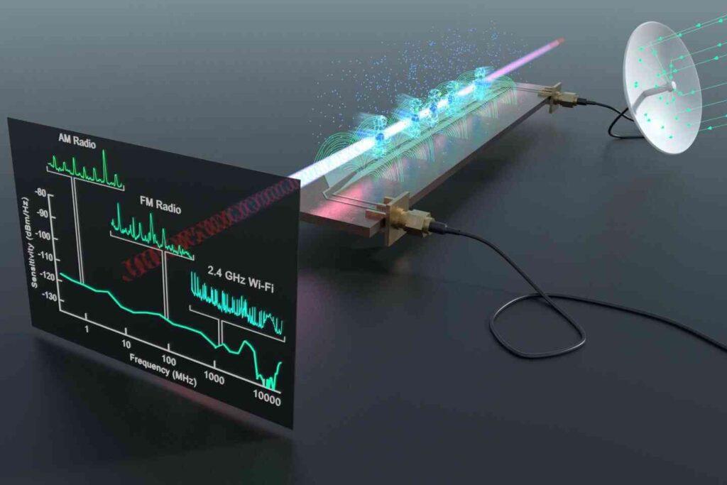 Rydberg-ontvangers kunnen dankzij extreem-gevoelige Rydberg-atomen zeer veel verschillende frequenties ontvangen. Bron: leger USA